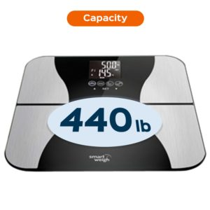 smart-weight-sbs500-bmi